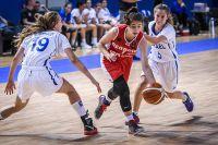 18 წლამდე გოგონათა ნაკრების 2 მარცხი ევროპის ჩემპიონატის B დივიზიონში